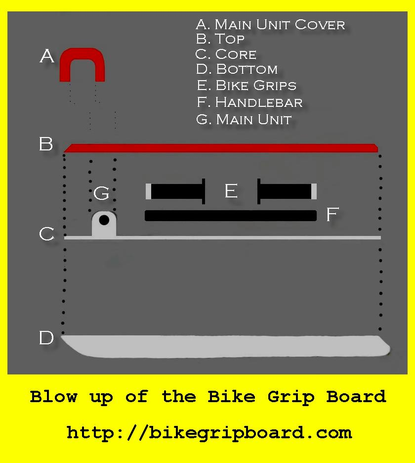 blow up of bike grip board