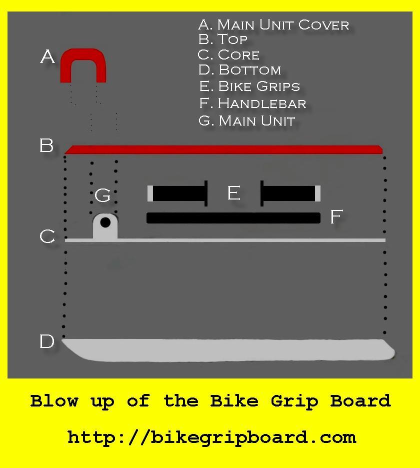 blow up of bike grip board
